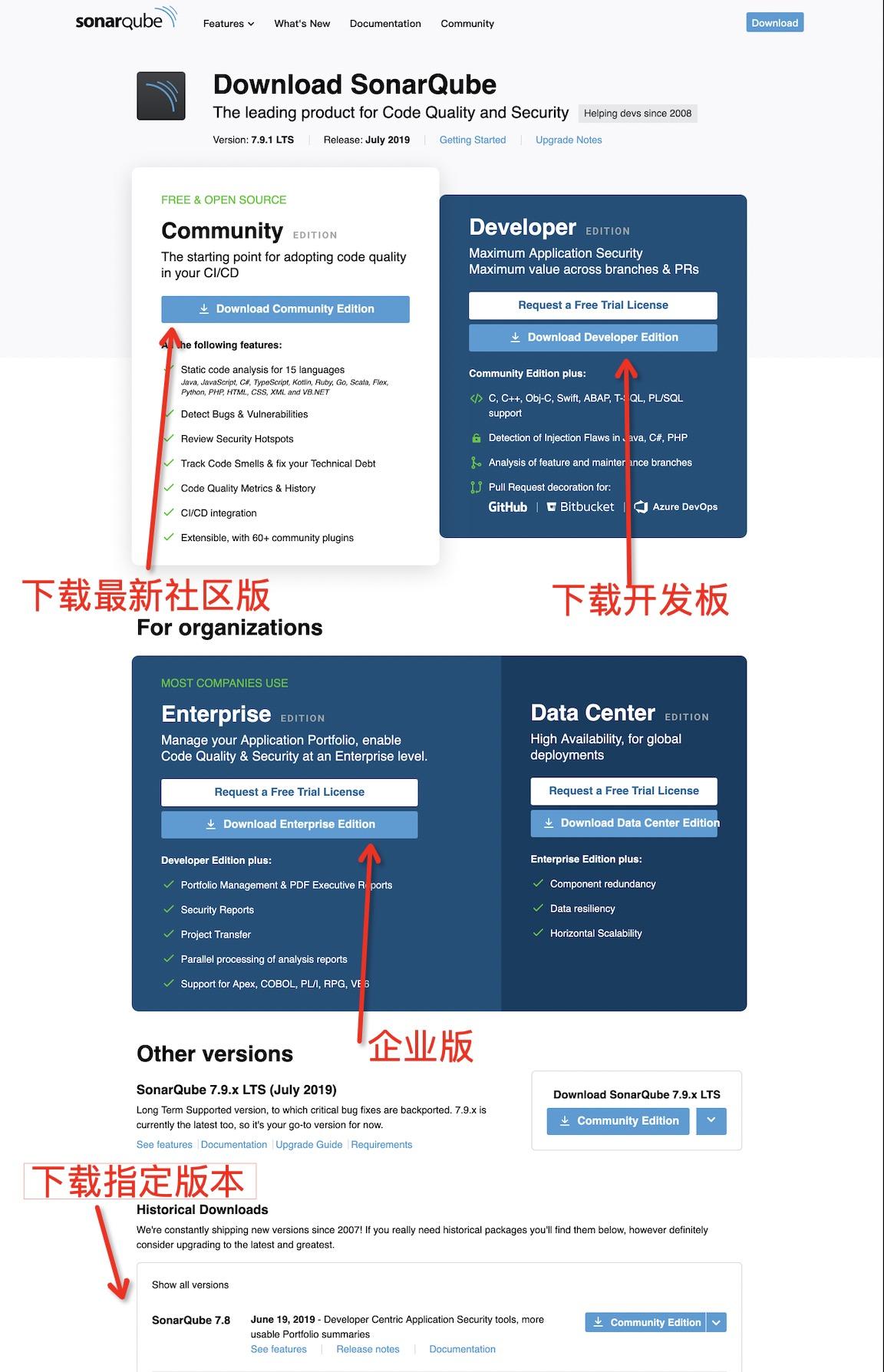 Sonar官方网站